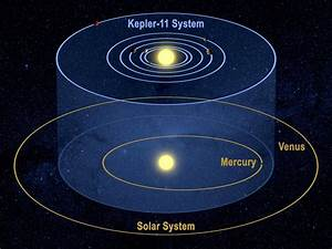 Kepler Telescope Orbit (page 3) - Pics about space