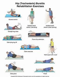 Summit Medical Group - Hip (Trochanteric) Bursitis ...