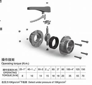 12 Positions Handle Thread Stainless Steel Sanitary