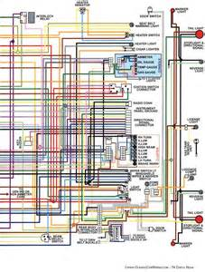 similiar 1974 chevy nova wiring diagram keywords 1974 chevy nova wiring diagram