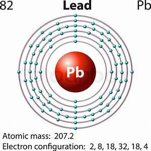 Diagram Representation Of The Element Lead Illustration