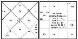 13 Zodiac Sign Birth Chart Johann Sebastian Bach Birth Chart Johann Sebastian Bach
