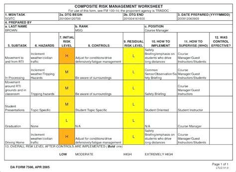 army risk assessment template azserver info