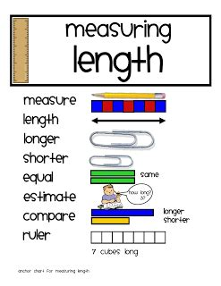 debbie dillers chapter  measurement  images math