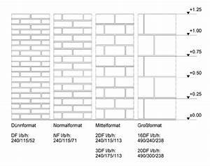 Ks Mauerwerk Formate : mauerwerksma e berechnen schallabstrahlung ks st rze t rma e tabelle nachtr glich ~ Buech-reservation.com Haus und Dekorationen