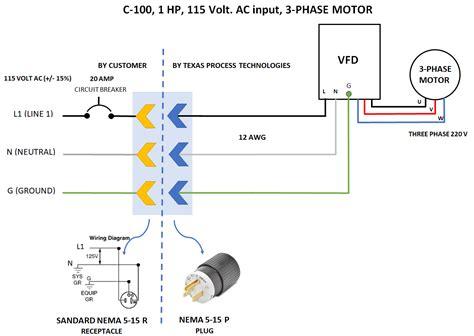 Brewery Pump Cart Texas Process Technologies