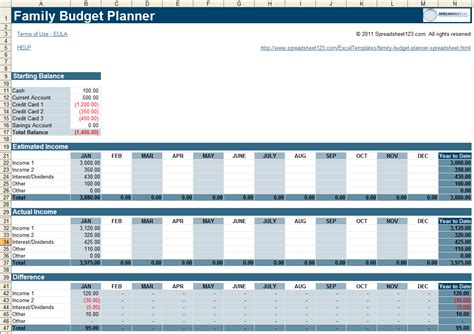 Family Budget Planner Income Home Budget Template
