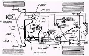 Freightliner Air Line Diagram