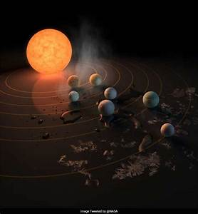 These 7 Earth-Sized Planets Were Seen By NASA Outside Our ...