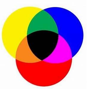 comment melanger les couleurs toutcomment With comment faire la couleur orange en peinture 8 melanges pour obtenir des gris aquarelle couleurs