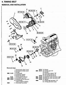 On The L200 What Does The Smaller Timing Belt Drive