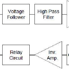 Pdf Development Compact Wireless Laplacian
