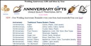 year wedding anniversary gifts wedding anniversary gifts and ideas by year
