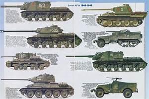 russian tanks ww2 - Google Search | T-shirts | Pinterest ...