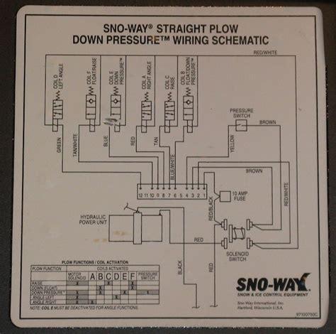 sno way 26 won t raise troubleshooting plowsite