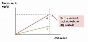 Glykämische Last Berechnen : kohlenhydrate rechner rezeptrechner ~ Themetempest.com Abrechnung