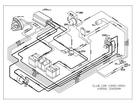 1994 Yamaha Golf Cart Wiring Diagram by 1995 Club Car Wiring Diagram Club Car 1992 1994 Wiring