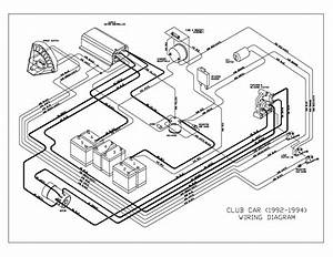 D76e0 Club Car 48v Wiring Diagram