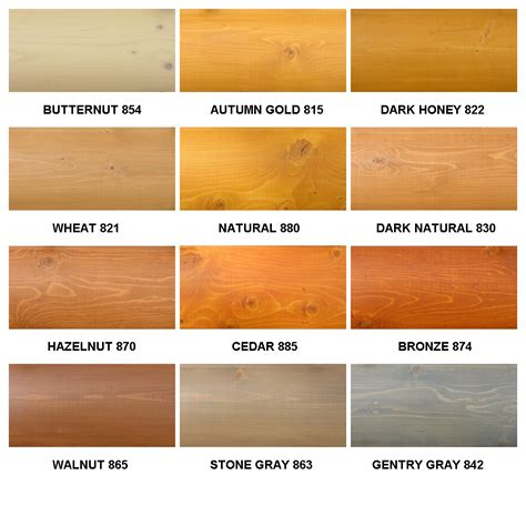 sikkens proluxe cetol log siding stain  woodworkers