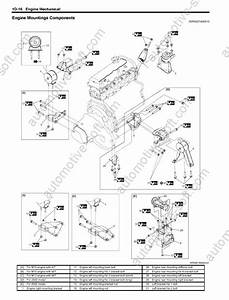 Suzuki Sx4 Repair Manual  Service Manual  Maintenance