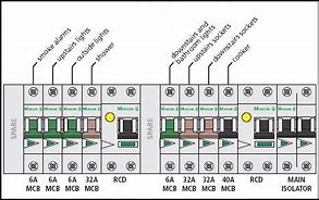Hd wallpapers 17th edition consumer unit wiring diagram www hd wallpapers 17th edition consumer unit wiring diagram asfbconference2016 Choice Image