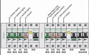 Images for rcd wiring diagram nz 3promo0code0 hd wallpapers rcd wiring diagram nz asfbconference2016 Images