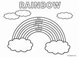 Coloring Pages Rainbow Worksheets Printable Cool2bkids Template Clouds Sun Worksheet Whitesbelfast sketch template