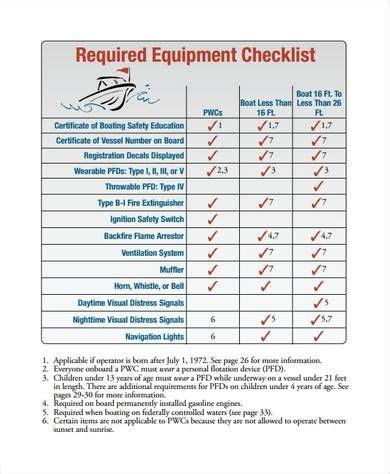 equipment maintenance list templates  images