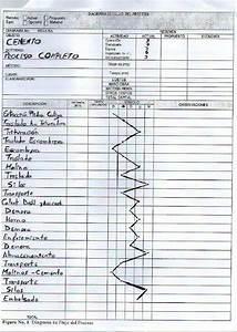 Fonseca  Diagrama De Flujo De Procesos
