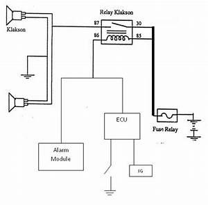Rangkaian Dan Cara Kerja Sistem Klakson Dengan Relay