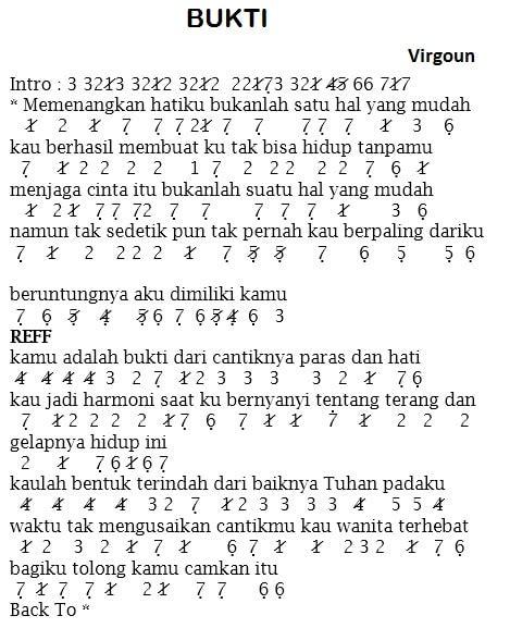 not pianika anji dia not angka lagu bukti lagu ciptaan virgoun yang tengah viral dan populer