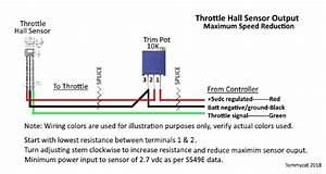 Guide To Hall Sensor Throttle Operation  Testing  And