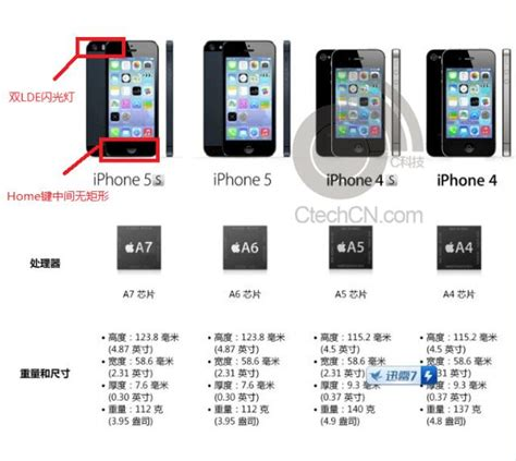 iphone 5s processor alleged iphone 5s specifications leaked a7 processor and