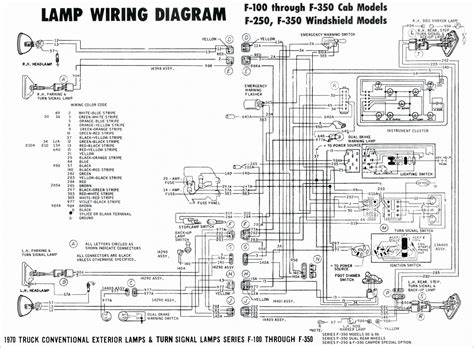 1998 Expedition Fuse Box Diagram by Single Phase Motor Wiring Diagram With Capacitor Start