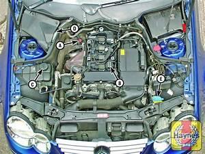 Mercedes-benz C-class  2000 - 2007  C180 - 1 8
