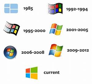 Windows Logo Symbols