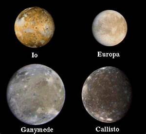 Jupiter's Moons Largest to Smallest - Pics about space