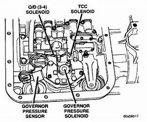 How Do I Install A Tcc Solenoid For 2002 Dodge Ram 2500