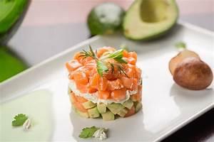 Salat Mit Geräuchertem Lachs : salat mit ger uchertem lachs und avocado stockbild bild von aperitif appetitanregend 48021505 ~ Orissabook.com Haus und Dekorationen