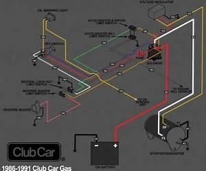 Ezgo Starter Wiring Diagram Most Ezgo Golf Cart Wiring