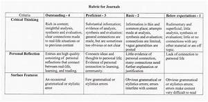 reflective journal template rubrics knilt