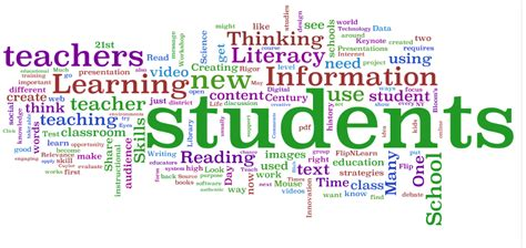 build literacy skills  wordle copy paste  peter