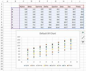Intelligent Excel 2013 Xy Charts Peltier Tech Blog