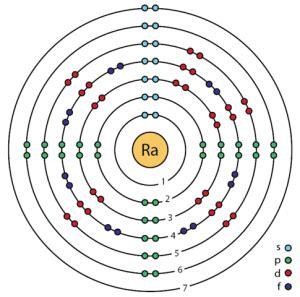 Diagram Of Radium by Radium Facts Symbol Discovery Properties Uses