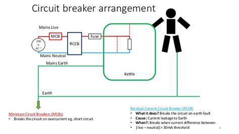 repair kopitiam circuit breaker training