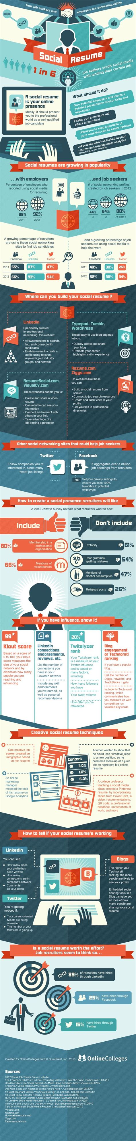 31 Best Images About Selling Your Skills On Pinterest
