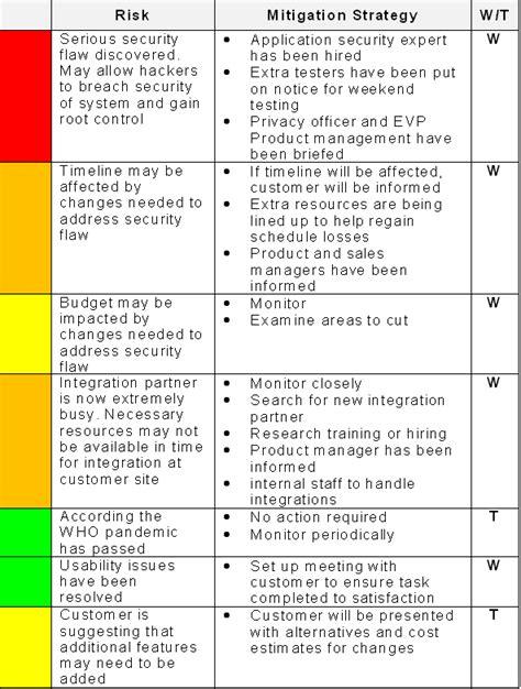simple steps  agile risk management michael lant