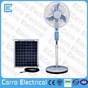 schema regulation plancher chauffant ventilateur solaire With ventilateur solaire pour maison