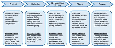 Dissertation editing rates business plan simple steps business plan simple steps business plan simple steps