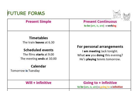 224 Free Future Simple Worksheets